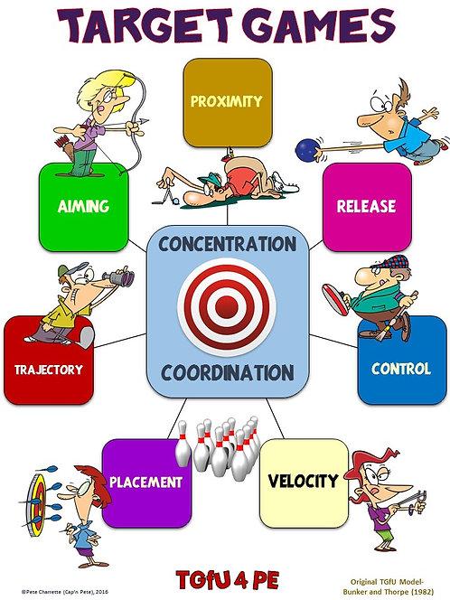 PE Poster: Teaching Games for Understanding (TGfU)- Target Games