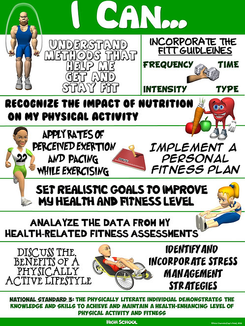 "PE Poster: ""I Can"" Statements- High School Version; Standard 3: Health/Fitness"