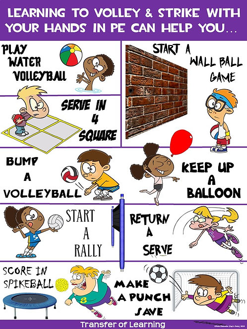 PE Poster: Transfer of Learning Visual- Learning to VOLLEY in PE can help you...