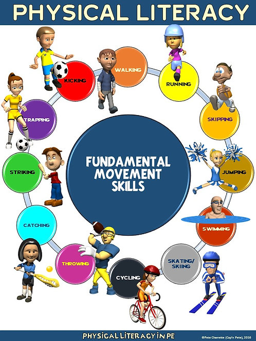 PE Poster: Fundamental Movement Skills for Physical Literacy