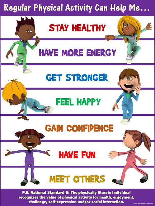 PE Poster: Valuing Physical Activity Series- Physical Activity Can Help Me…