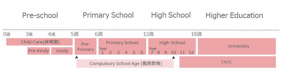 YM-school.jpg
