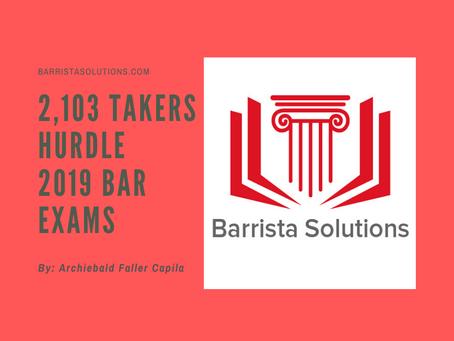 2,103 takers hurdle 2019 Bar Exams