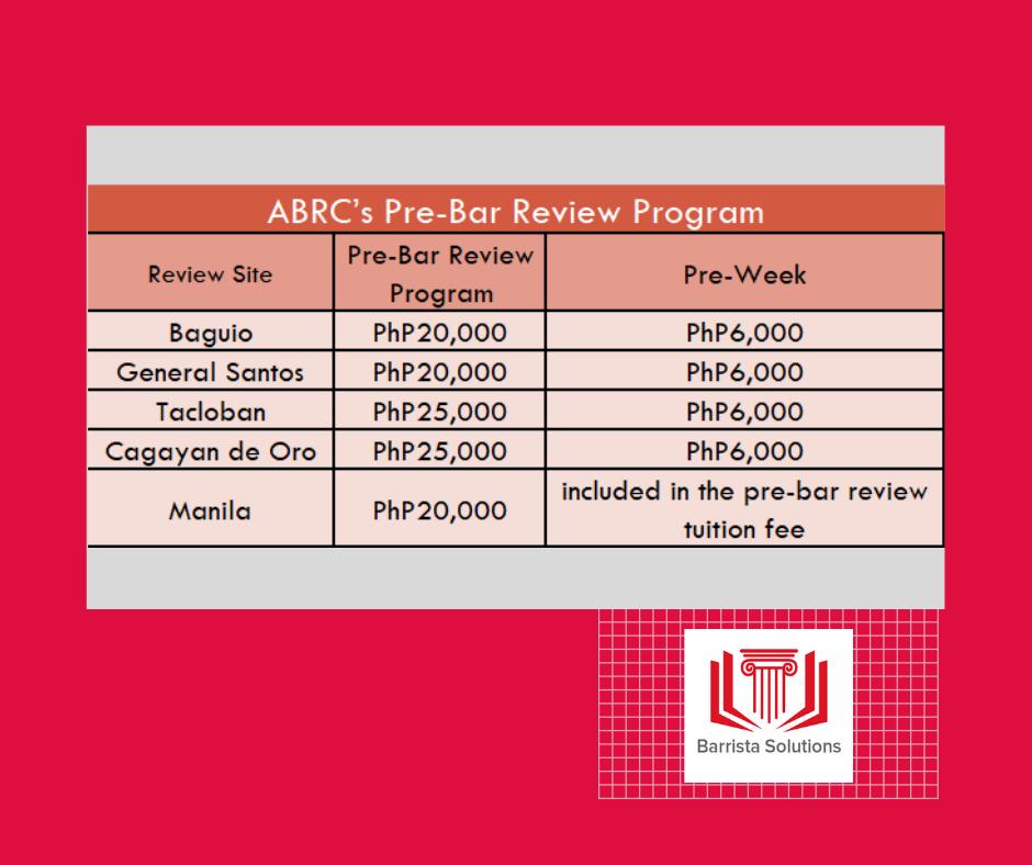 ABRC Pre-Bar Review Program Fee Structure