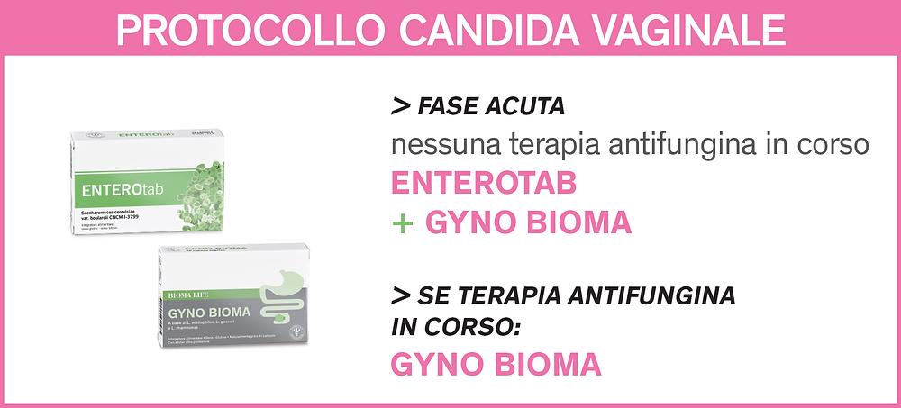 DISBIOSI - Protocollo candida vaginale