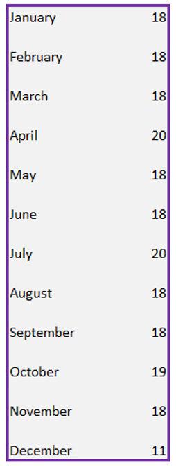 2021 cut off dates.jpg
