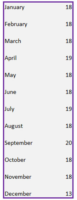 2021 OHIP Submission Dates.jpg