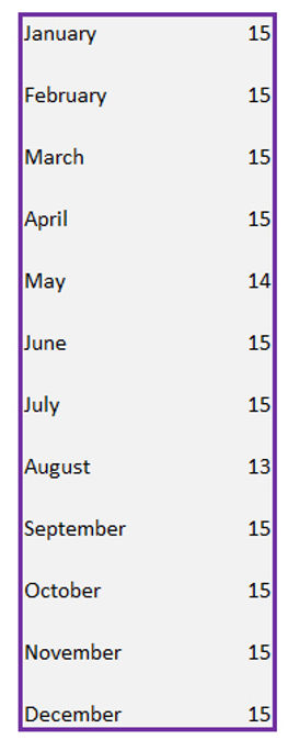 2021 OHIP Payment Dates.jpg
