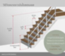 วิธีการวัดขนาดราวบันไดสแตนเลส เพื่อประเมินราคา - ซีเจ