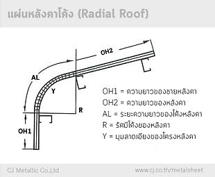 วิธีการวัดขนาดของแผ่นหลังคาโค้ง เพื่อประเมินราคา - ซีเจ