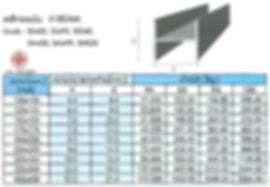 ขนาดเหล็กเอชบีม H-Beam เหล็กตัวเอช ราคาโรงงาน - ซีเจ เมทัลลิค