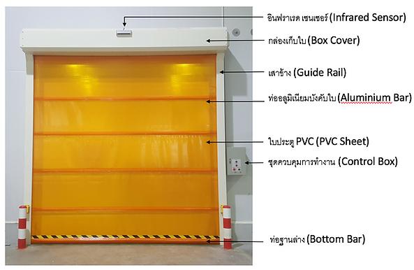 ส่วนประกอบของประตูม้วนไฮสปีด PVC - ซีเจ เมทัลลิค