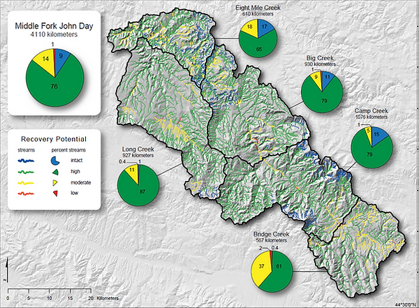 Watershed assessments.png