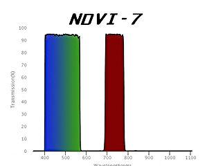 ndvi-7_chart_color.jpg