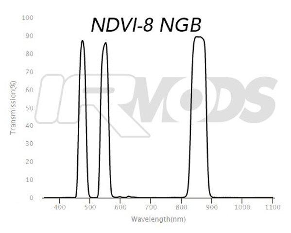 DJI Phantom 4 Pro NIR/NDVI Converted Camera/Gimbal | Irmods