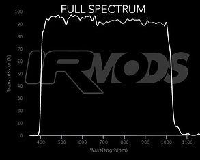 RGBN Full Spectrum_neg.jpg