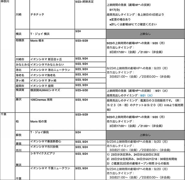 千葉神奈川.png