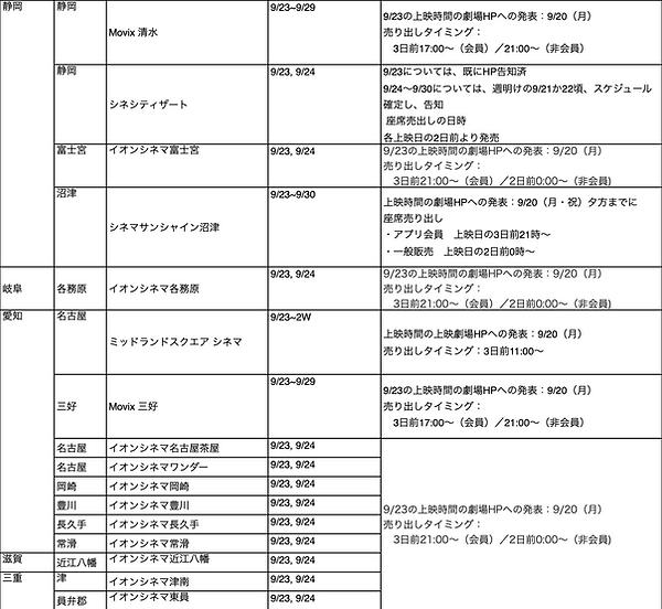 静岡岐阜愛知滋賀三重.png