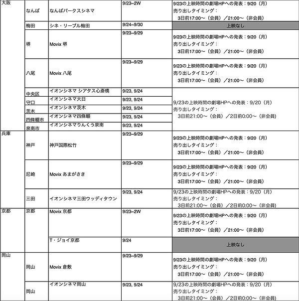 大阪兵庫京都岡山.png