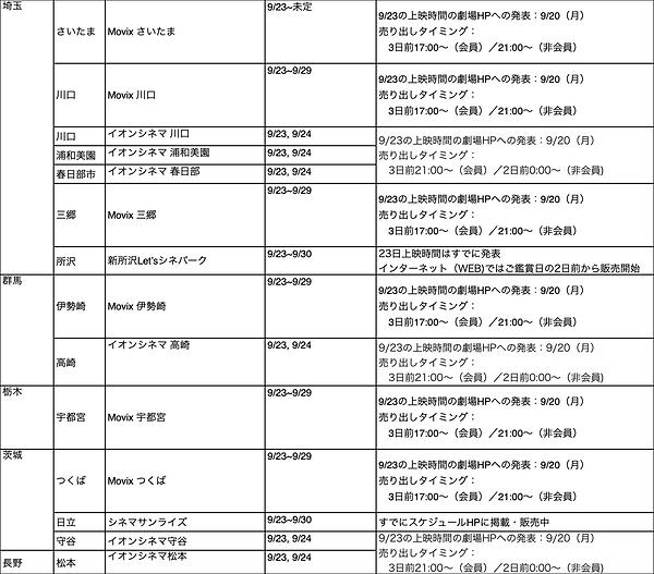 埼玉群馬栃木茨城長野.png