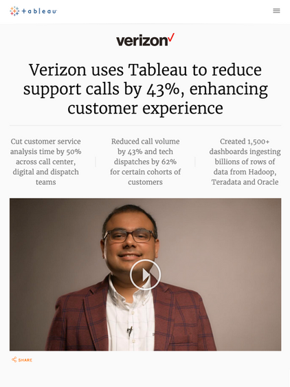 Verizon uses Tableau to reduce support calls by 43%, enhancing customer experience