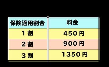 C249FACF-7F66-4D0C-8E18-29BED3F7E0C9.png