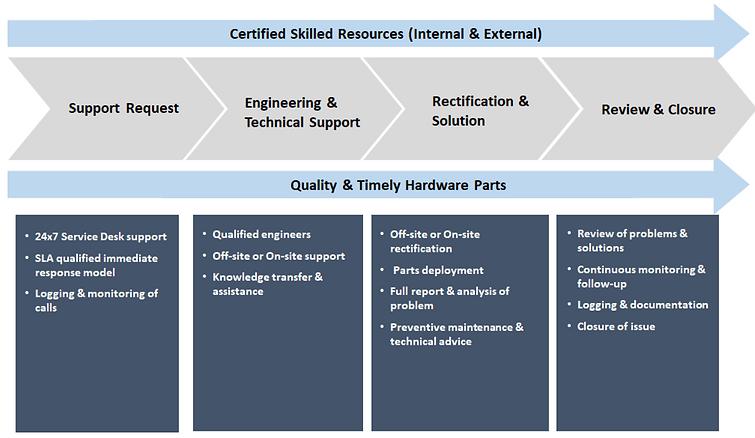 CertifiedSkiledResources.png