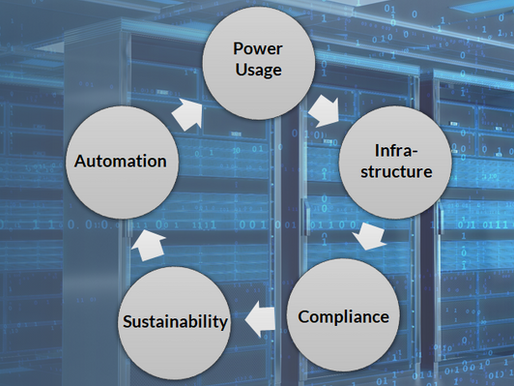 Five Powerful Ways to Optimise Your Data Centre