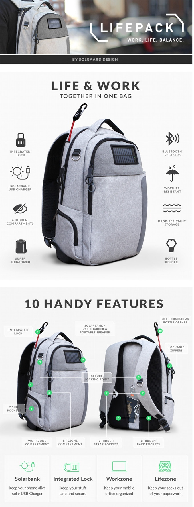 lifepack antithefz backpack
