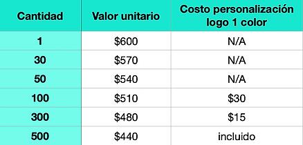 Costos mayorista pocket_.png