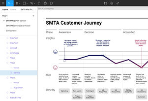 SMTA%20Customer%20Journey%20Map%202_edited.jpg