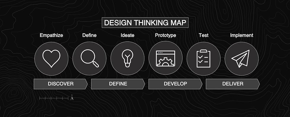 DesignThinkingTopo4d 1600x650 .png