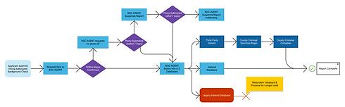 Original-BGC-Process.png
