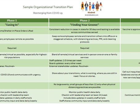 Planning Your Organization's Return from COVID-19 Sample Transitional Plan
