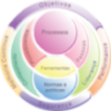 Modelo de consultoria.png