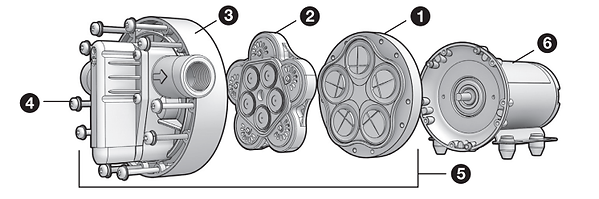Remco Replacement Parts Diagram
