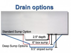 Elliptical Tank Drain Options