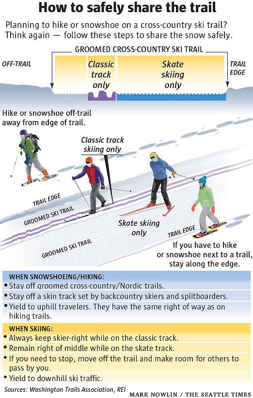 burbank-snow-sport-ettiquette-WEB.jpg