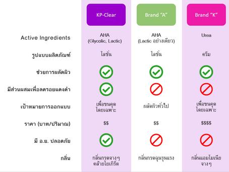 KP-Clear แตกต่างอย่างไร