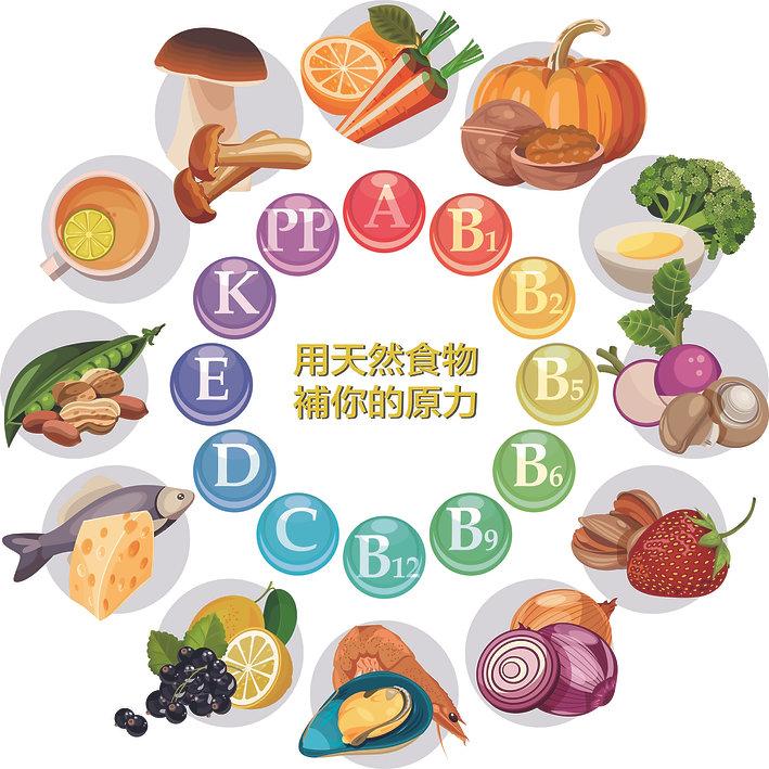 河果原力-蔬果營養元素