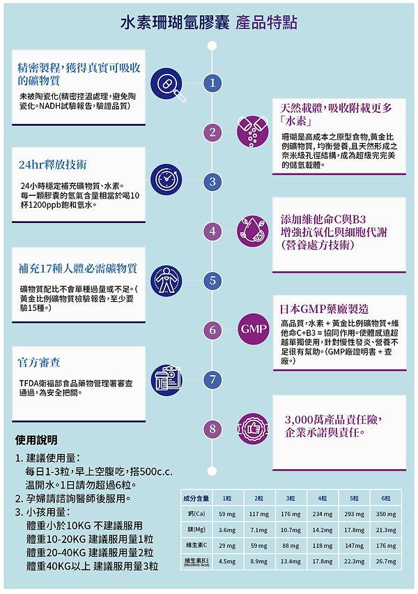20201220_HOHO_水素珊瑚氫膠囊_產品特點.jpg