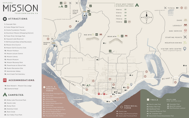 Mission District Tear out Map