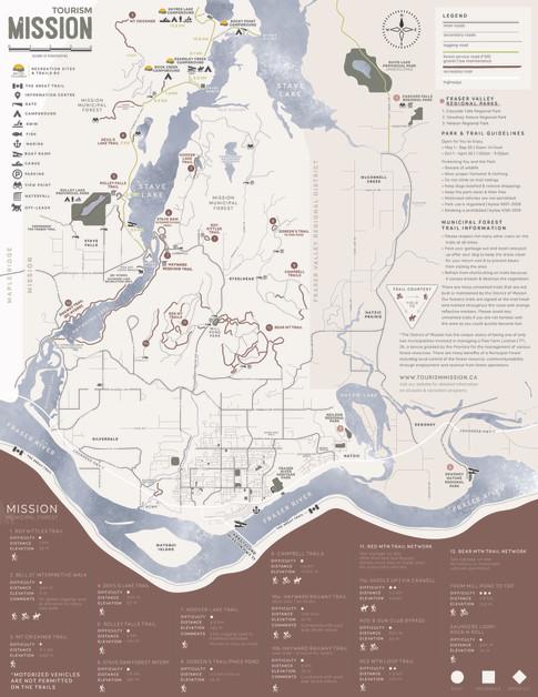 Mission Trails & Parks Guide Map