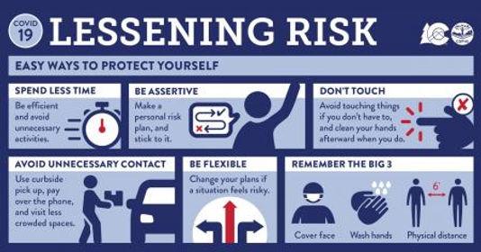 lessening-risk_1.jpg