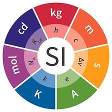 SI-Illustration-Constants-Colour-Full.jp