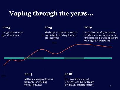 vaping Trend .jpg