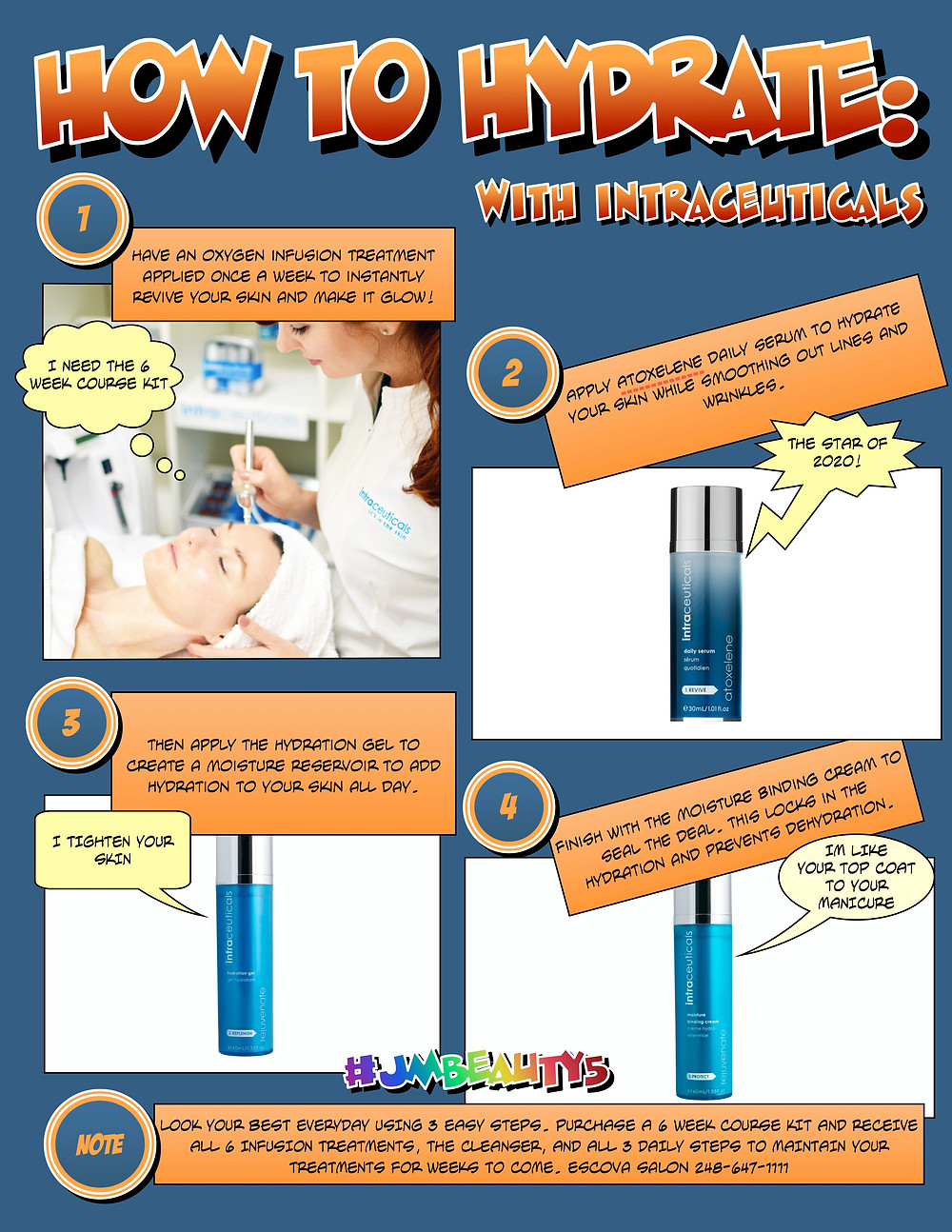How to hydrate with Intraceuticals