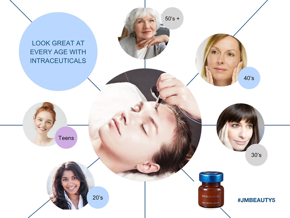 Look great at every age with Intraceuticals