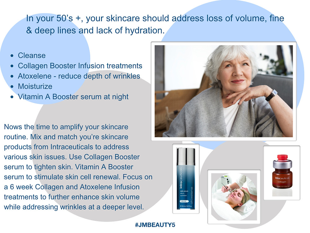 Skincare in your 50's