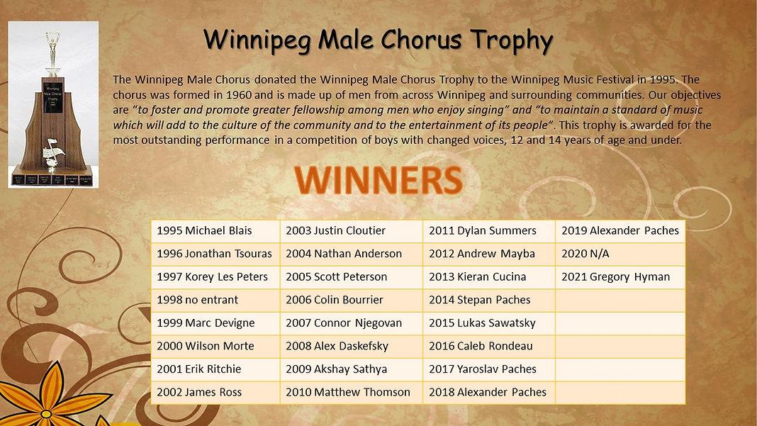 Trophy Winners.JPG